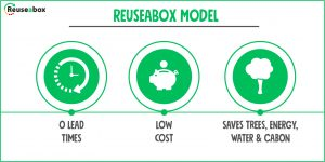 Benefits of Reusing Cardboard