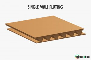 What is single wall fluting