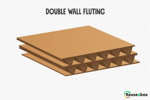What is double wall fluting